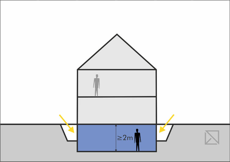 Planning a basement conversion for your property