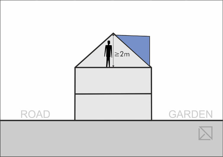 Planning a loft conversion for your property